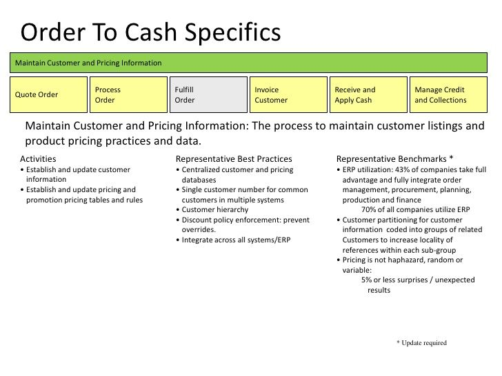 Order To Cash SpecificsMaintain Customer and Pricing Information…