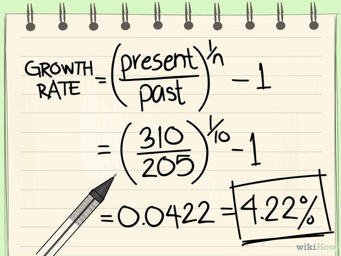 Calcular tasa de crecimiento media anual