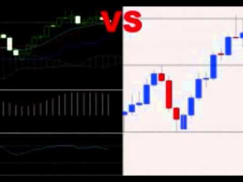 Forex trading signals review treadmills