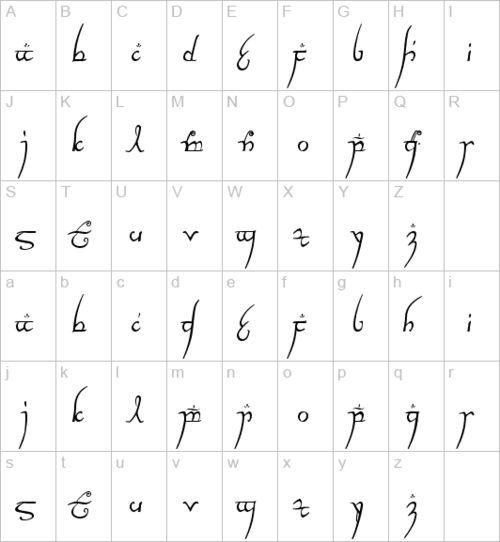 Tolkien's Elvish