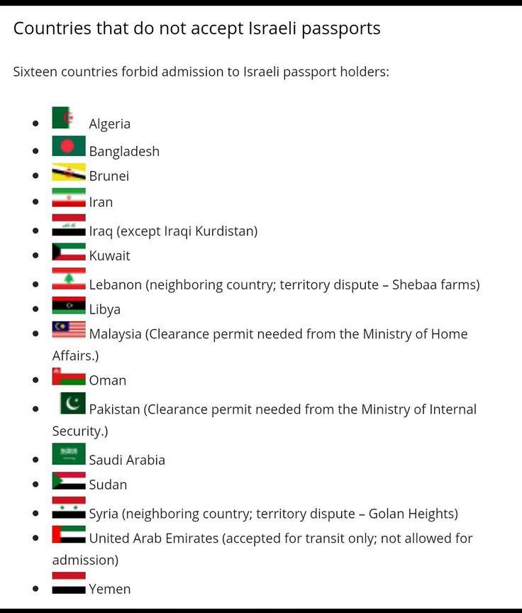 Pin by Chaz V. Bo on Anti radical Islam Muslim countries