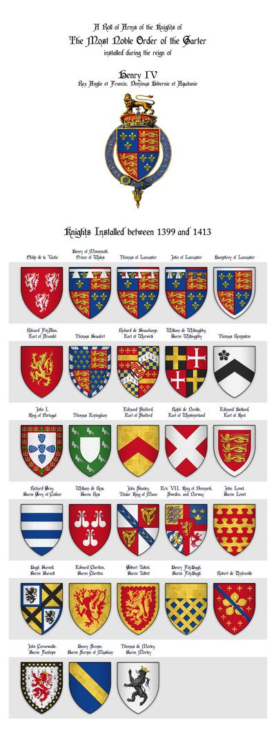 Roll of Arms - Knights of the Garter Installed during the Reign of King Henry IV Art Print