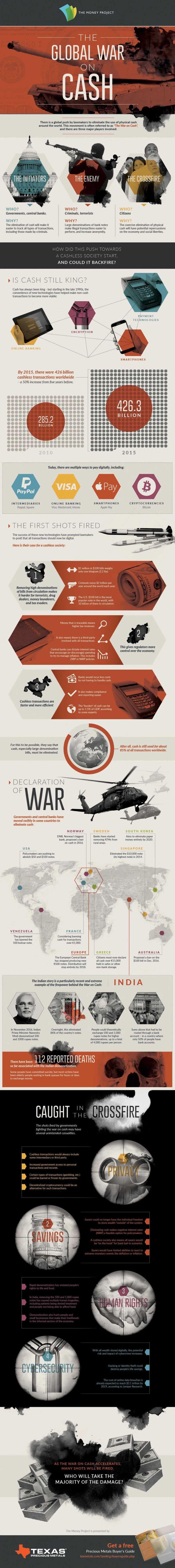 La Guerra Globale al Denaro Contante