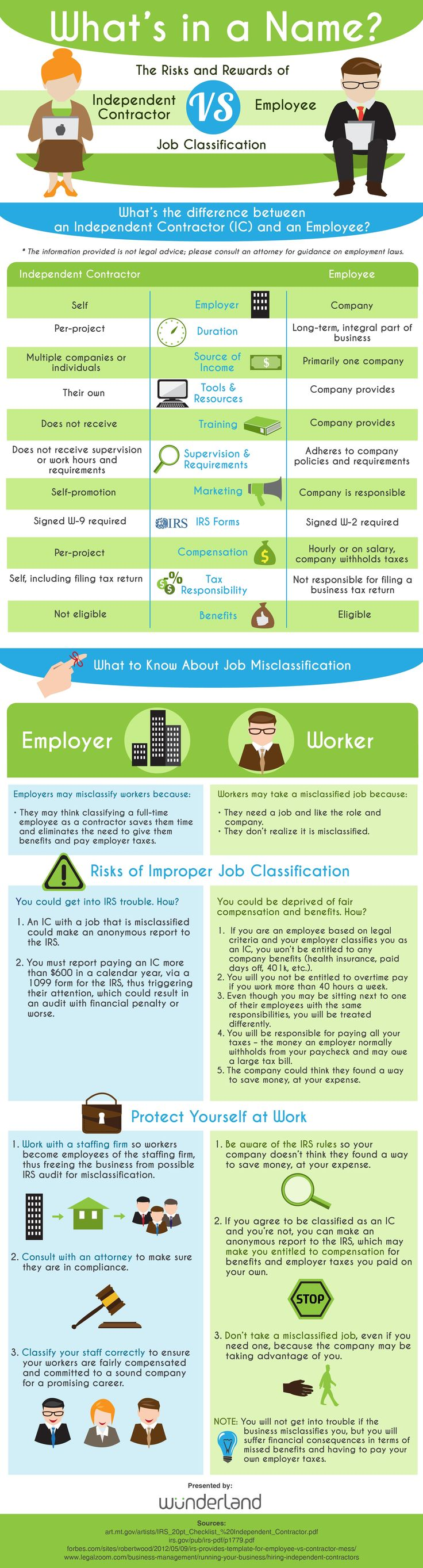 Great Why Employee Vs. Independent Contractor Classification Matters #infographic