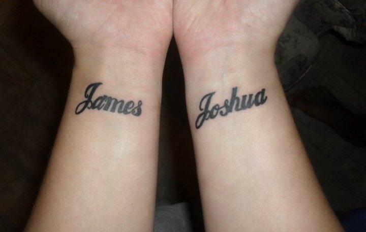 Tatuajes En La Muneca Nombres Para Hombre