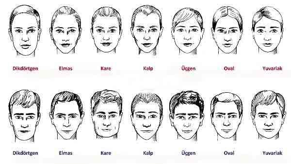 Yüz Şekillerine Göre Saç Kesimleri