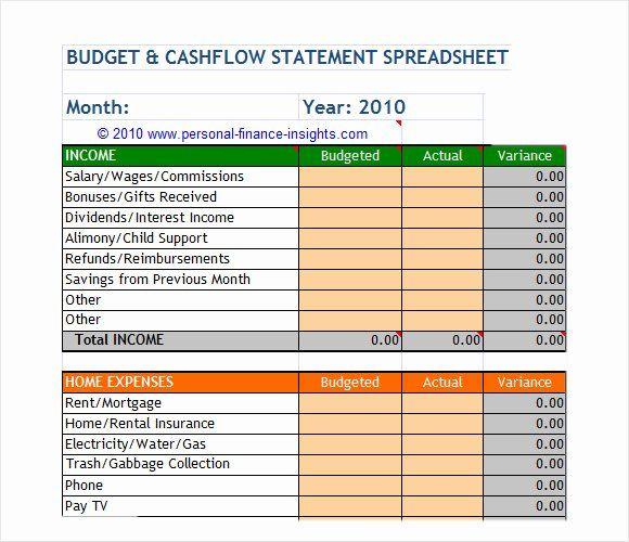 Financial Plan Template Excel Unique 10 Financial Plan Samples In