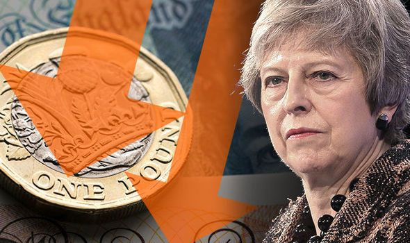 Pound Live Gbp Sterling Falls Further Against Euro As Brexit