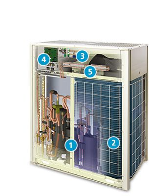 Best 25 Floor Air Conditioner Ideas On Pinterest Small