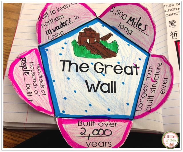 Foldable for grades studying about Ancient China