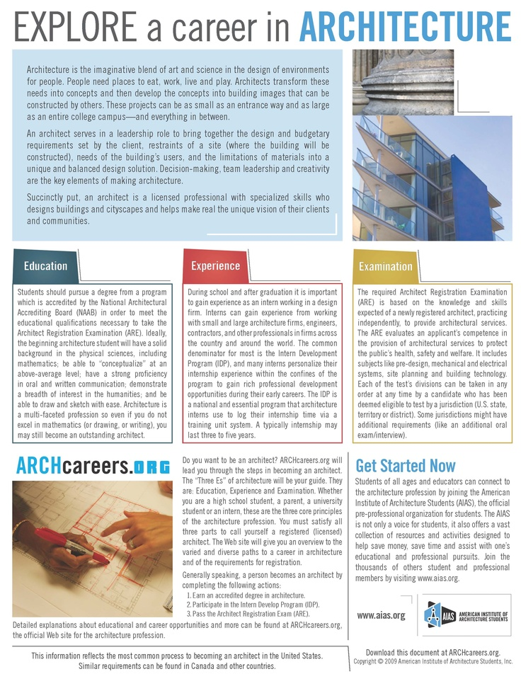 AIAS | ARCHcareers   How To Become An Architect