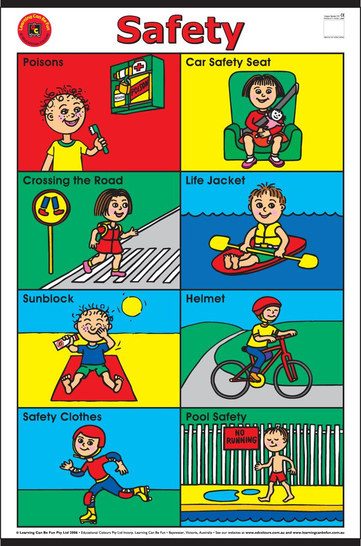 Safety Chart Kids Safety Poster Safety Posters Safety