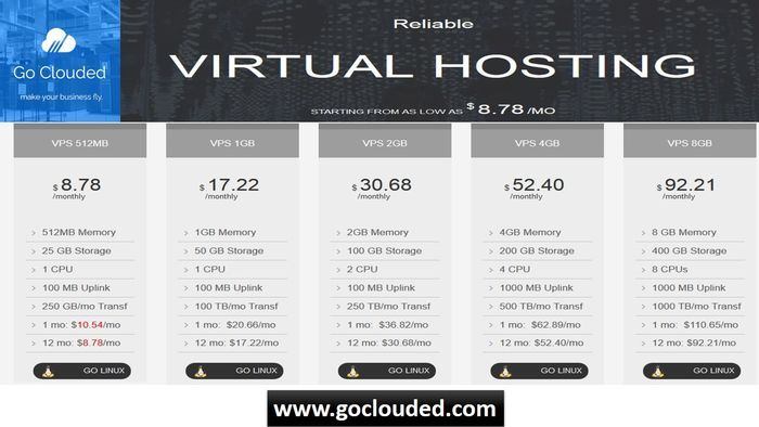 GoClouded is the main facilitating specialist organization offers you to attempt its Vmware server that will give strong execution and security. We have colossal involvement in web facilitating industry so we better know our customers' needs and prerequisites and satisfy them.