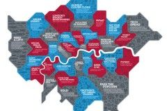 Personalities of London Boroughs