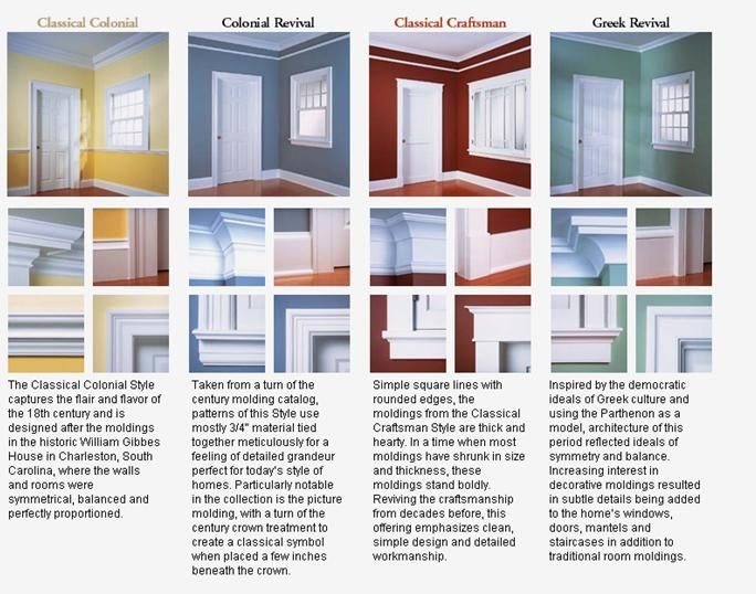 17 best images about millwork styles craftsman windows for What is the trim around a door called