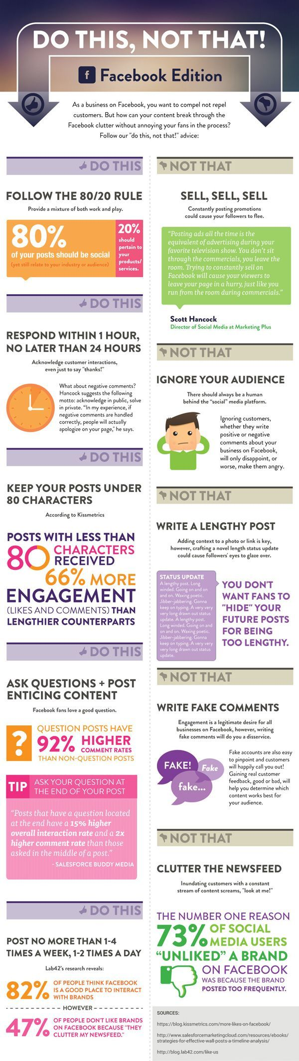 There are a lot of things you should be doing on Facebook that you may not be. Make sure you're doing things right!