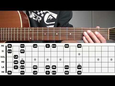 ▶ Cours de guitare : Apprendre son manche 2/2 - YouTube