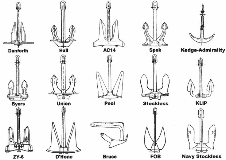 I had NO idea there existed so many different types of anchors. Just got schooled by my husband.