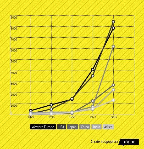 Infographic: obat perangsangterbaru.com -