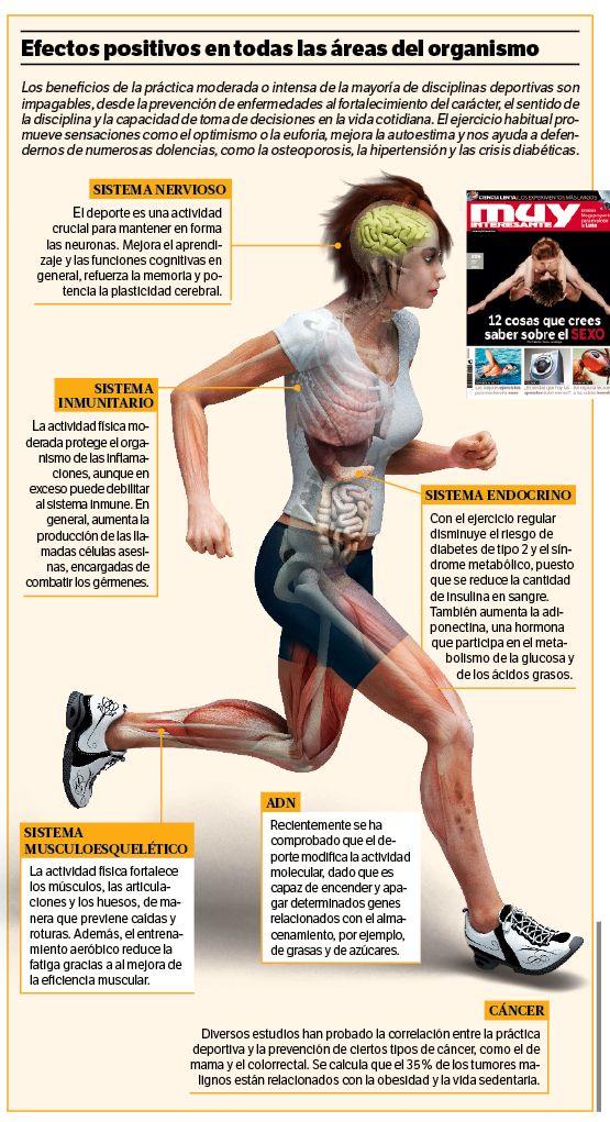 Mira cómo beneficia el ejercicio físico a tu salud física y mental.  www.farmaciafrancesa.com