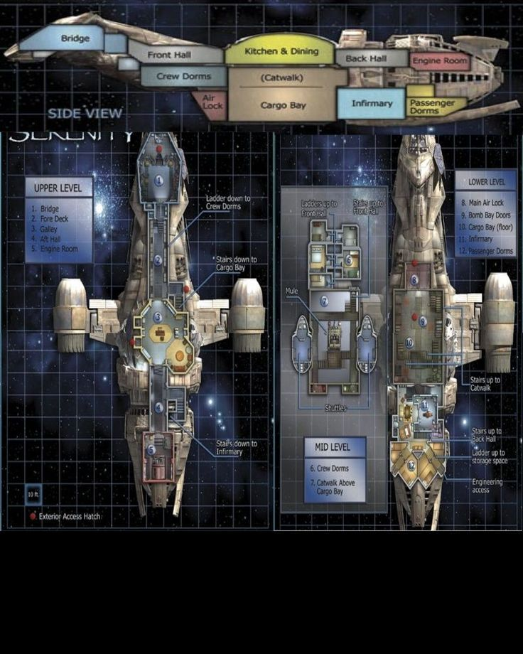 Ship Layout | Firefly RPG Crew pics | Pinterest | Layout ...
