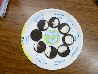 """I like how the cookie """"moons"""" are positioned on the plate with the earth in the center and the sun on the side."""
