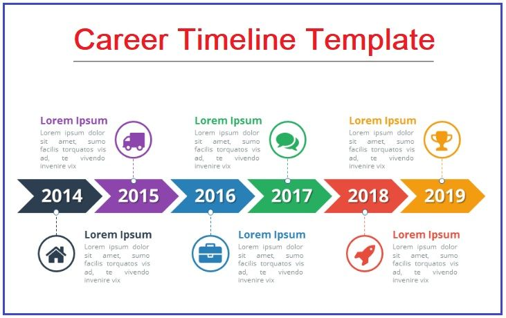 Career Timeline Template 4 Free Printable Pdf Excel Word