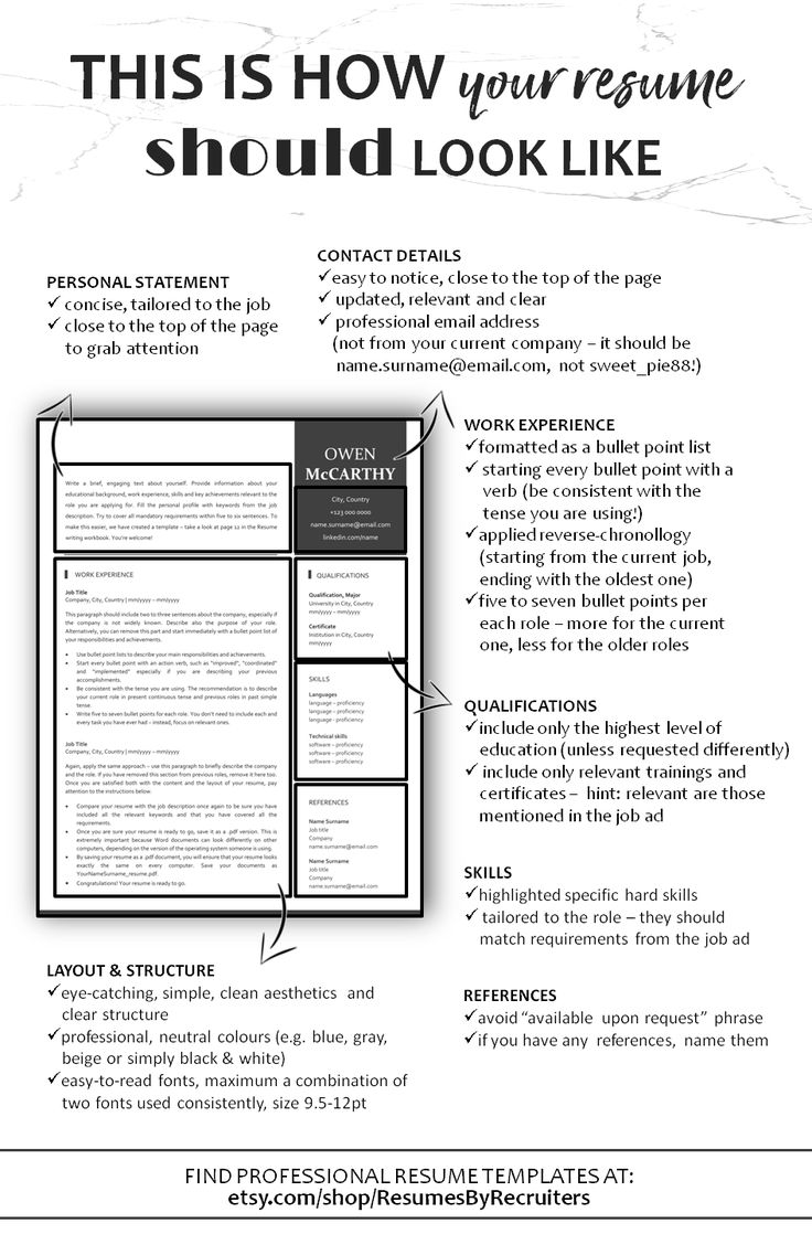 The most important CV writing tips in one place. Find this