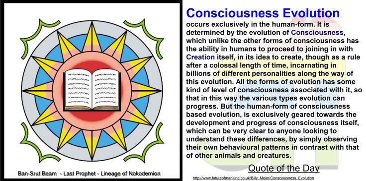 Consciousness Evolution occurs exclusively in the human-form. It is determined by the evolution of Consciousness, which unlike the other forms of consciousness has the ability in humans to proceed to joining in with Creation itself, in its idea to create, though as a rule after a colossal length of time, incarnating in billions of different personalities along the way of this evolution. All the forms of evolution has some kind of level of consciousness associated with it, so that in this way…