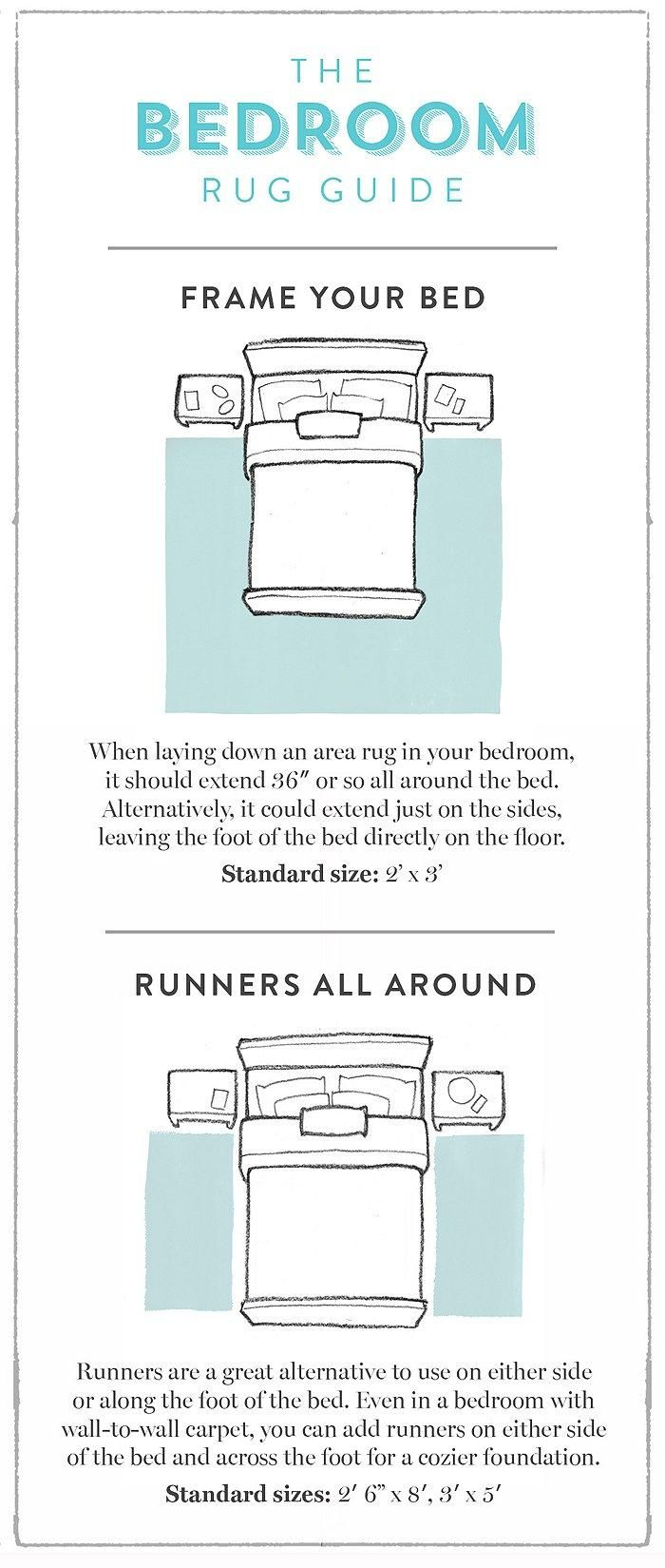 Rug Guide: A Room-by-Room Guide to Rug Sizes!