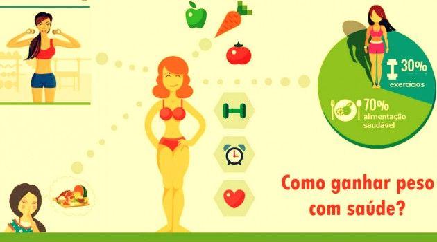 Dieta para engordar: cardápio ideal e dicas para ganhar peso com saúde - Bolsa de Mulher