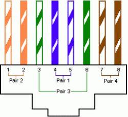 cat 5e wiring diagram pdf cat wiring diagrams cars cat 5 wiring diagram pdf nilza net