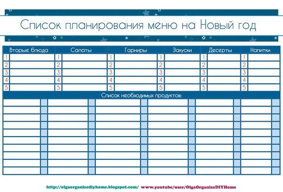 ОРГАНИЗАЦИЯ И ПЛАНИРОВАНИЕ НОВОГО ГОДА / Список планирования меню: