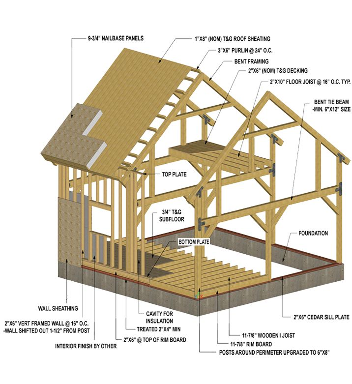 Barn Post U0026 Beam Homes Plans