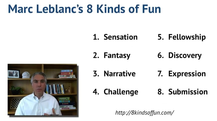 Resultado de imagen de 8 kinds of fun