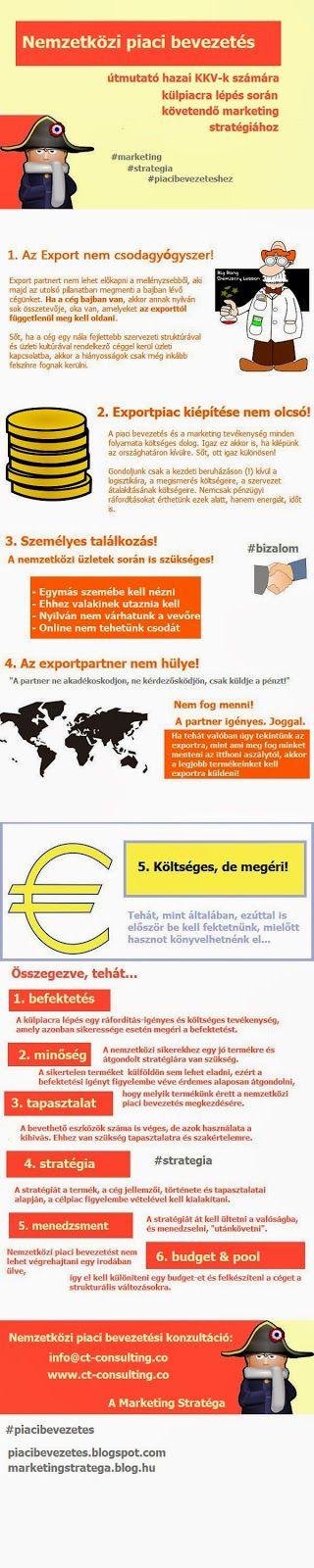 Piaci Bevezetés - Marketing a legtágabb értelemben: Piaci bevezetés külföldön - nemzetközi piacra lépé...