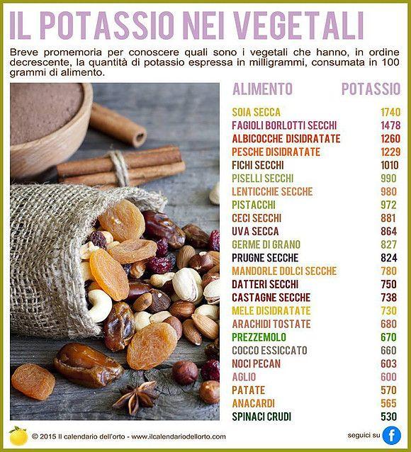 Il POTASSIO nei vegetali