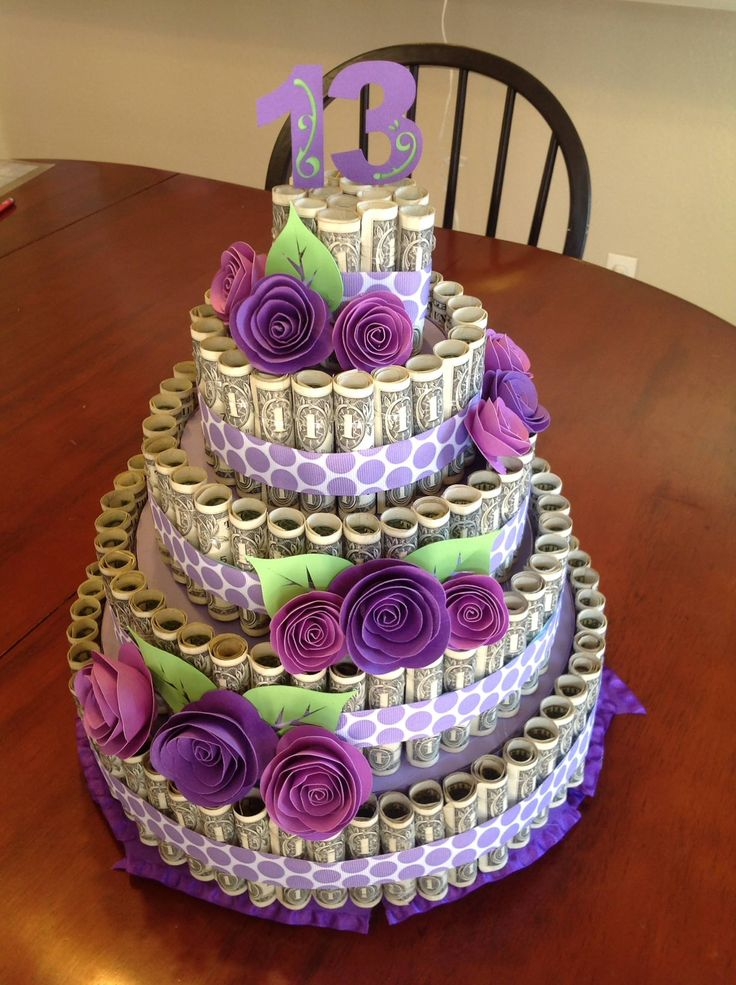 Birthday Party Palm Beach Gardens Image Inspiration of Cake and