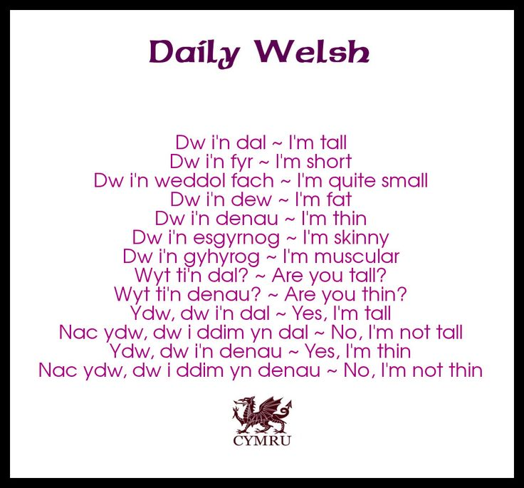 Daily Welsh: I am..