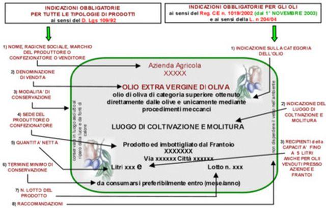 Con Città dell'Olio, nostro partner a Genova, scopriamo i nuovi provvedimenti UE per la tutela dei consumatori di olio d'oliva.    Finalmente etichette più chiare e anche nuovi sistemi di chiusura per le bottiglie destinate alla ristorazione.    Cosa ne pensate?    http://www.cittadellolio.it/news/olio-di-oliva-maggiore-trasparenza-in-etichetta/ Associazione Nazionale Città dell'Olio - News