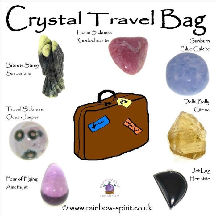 My poster showing crystals to pack in your travel bag when you go on holiday, based on their crystal healing properties
