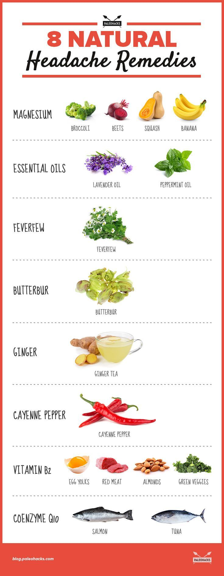 Forget the aspirin! If you're tired of buying pills and worrying about potential side effects, you can turn to these natural remedies to alleviate your pain instead. For the full article, visit us here: paleo.co...