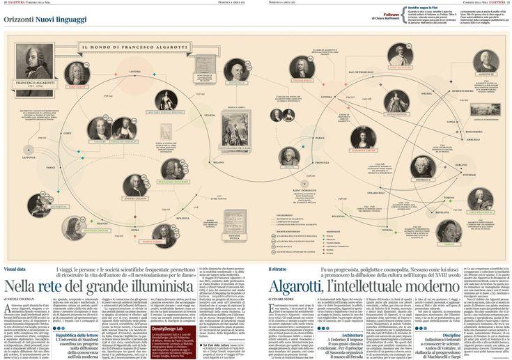 Il mondo di Francesco Algarotti