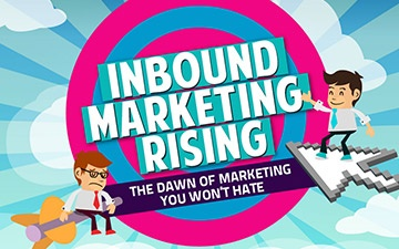 The Internet has transformed the way consumers respond to marketing. This infographic pits outbound marketing against inbound marketing -- can you guess which one is winning?