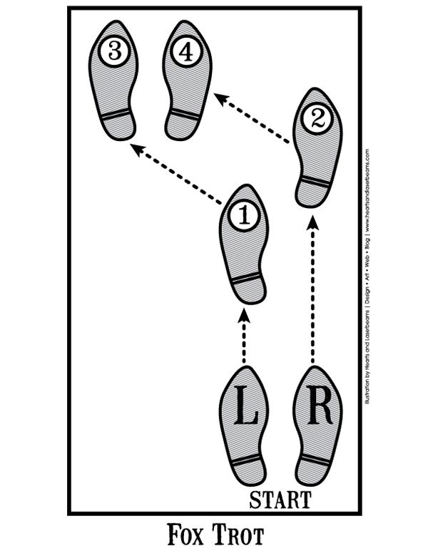 Dance Steps Feet Diagram
