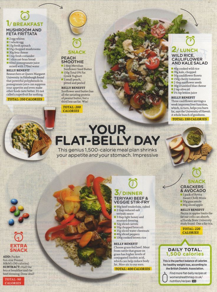 Your Flat-Belly Day - Women's Health magazine                                                                                                                                                                                 More