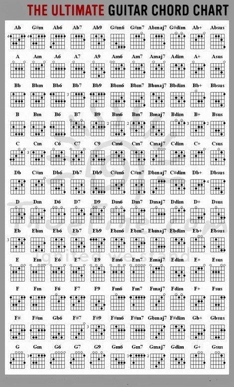 8 Best Guitar Tabs And Chords Images On Pinterest Guitars Music