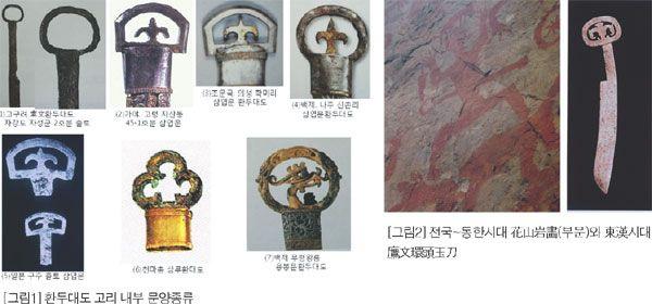 Sword Pommel Types, Korea Three KIngdoms Period.