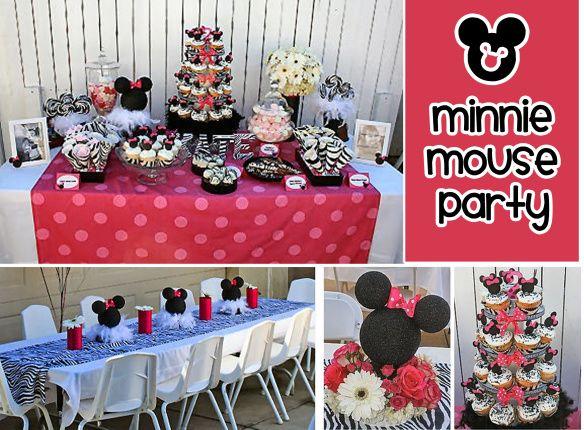 Minnie Mouse Birthday Party Idea Board