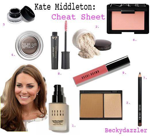 BeckyDazzler Beauty: Cheat Sheet-Kate Middleton. Get her look!!